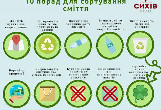 Екологічне виховання: круглий стіл Ang1B18-проблема переробки сміття та відходів